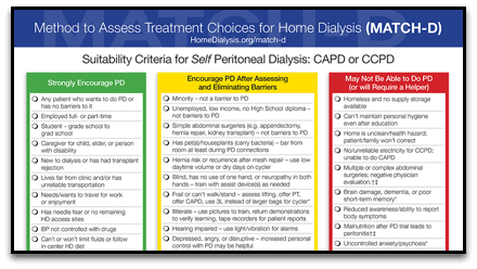 MATCH-D (Method to Assess Treatment Choices for Home Dialysis)